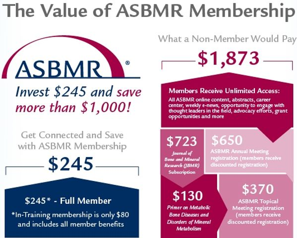 ASBMR Full membership